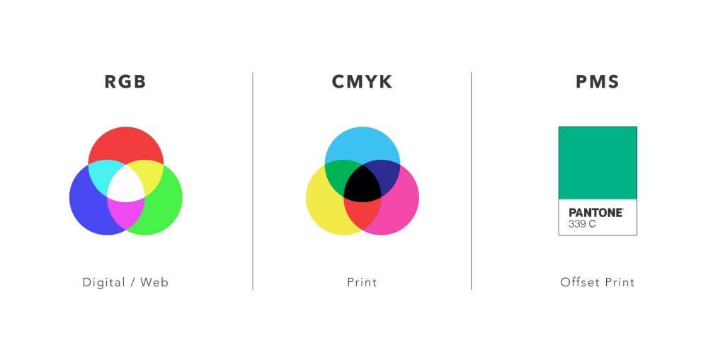 Colours-Blog-Post-01 IDENT