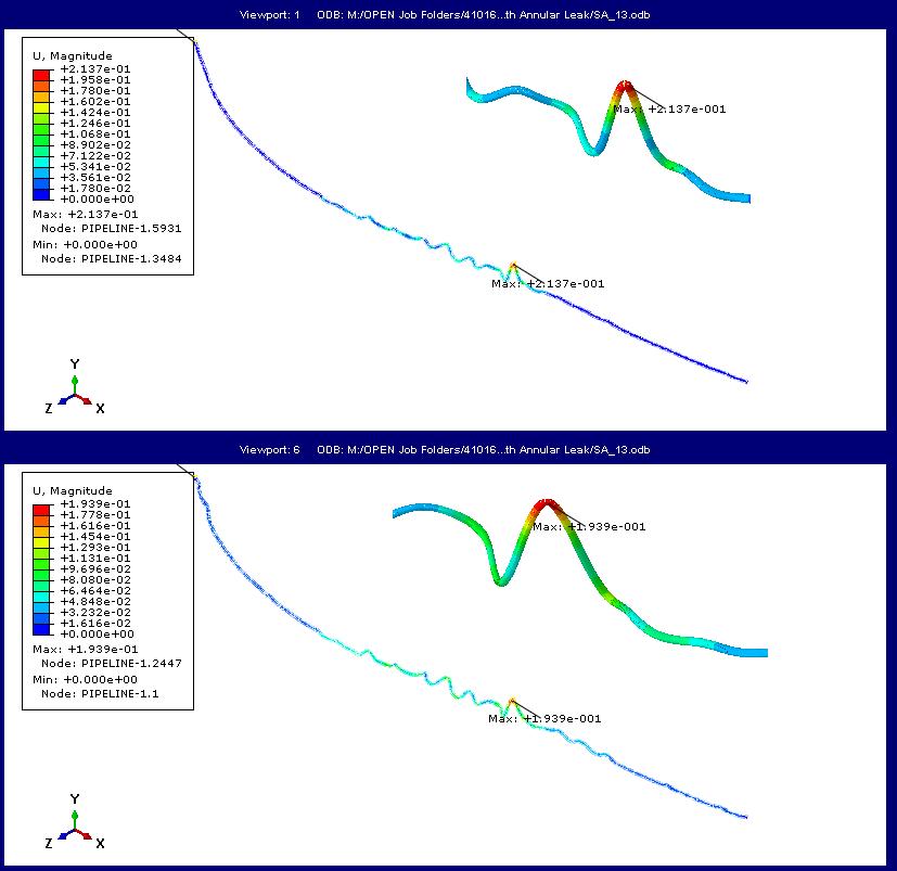 Global pipeline buckling analysis Stress Engineering