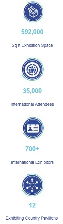 GasTech In Numbers 1