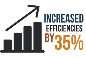 Increased Efficiencies A - Step Energy
