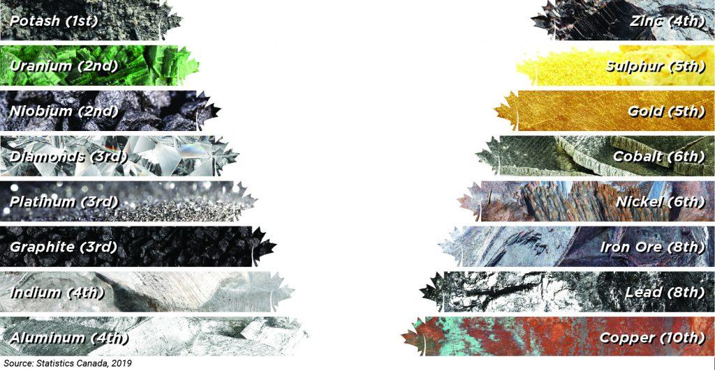 Figure2_Minerals