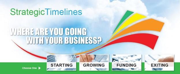 Strategic Timelines - November Innovation Funding Bulletin