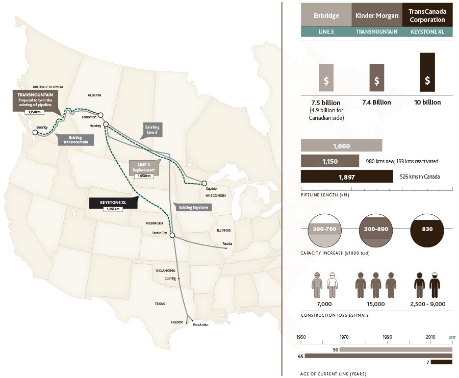 Pipeline-Map-mnp
